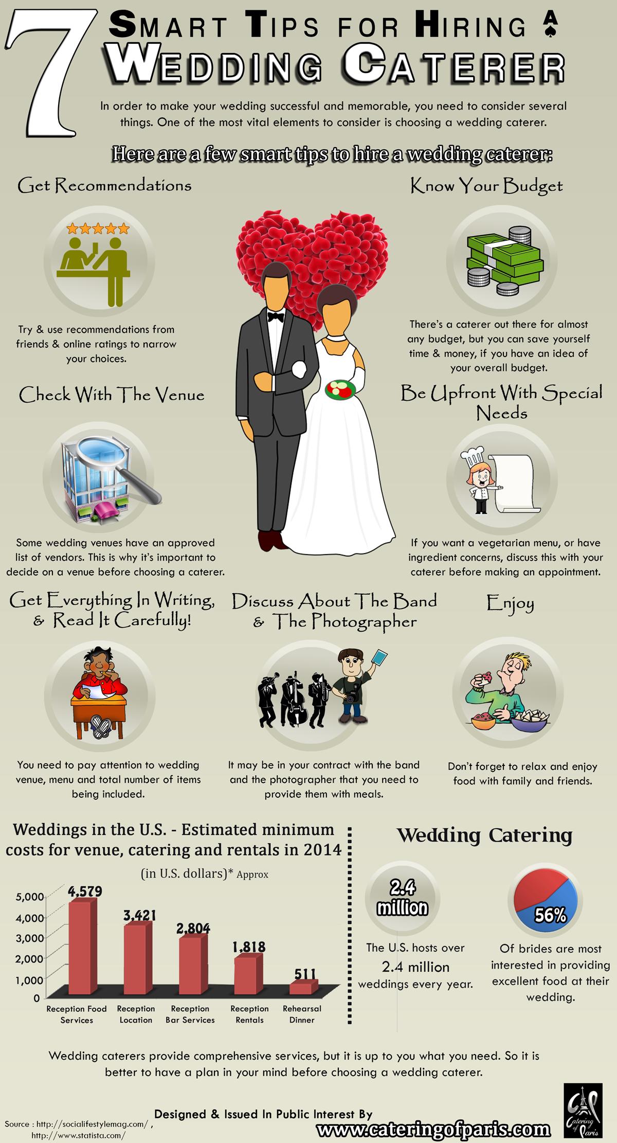 Smart tips for hiring a wedding caterer
