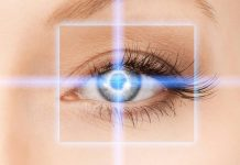 The Basics of LASIK Eye Surgery