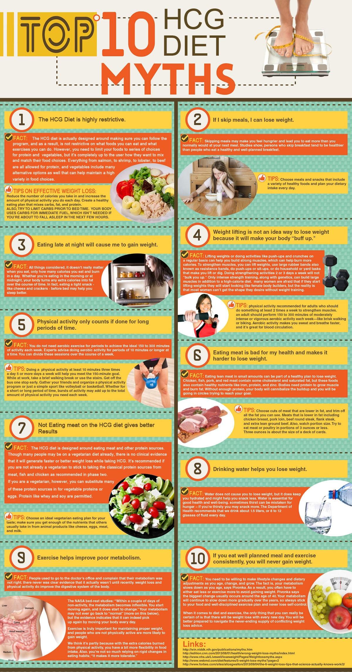 Top 10 HCG Diet Myths