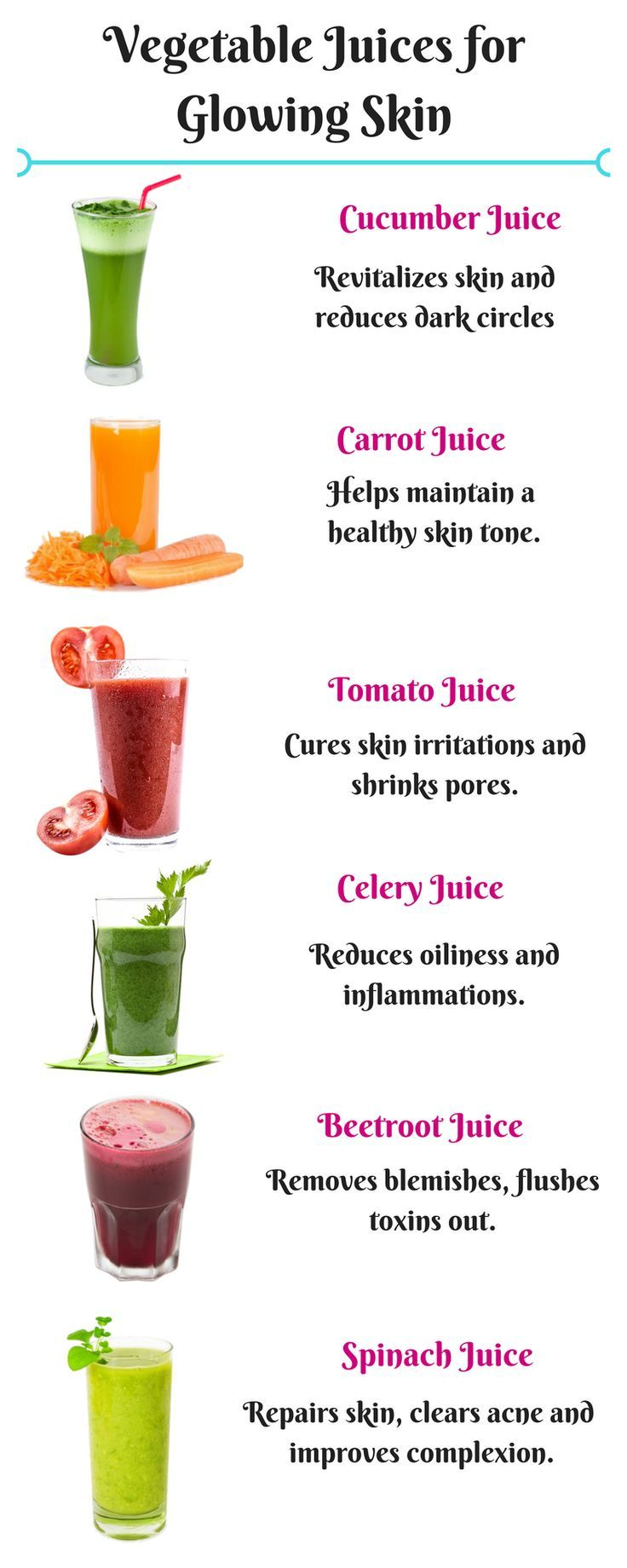 Vegetable juices for Glowing Skin