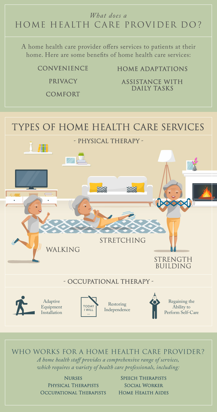 What does a Home Health Care Providers do