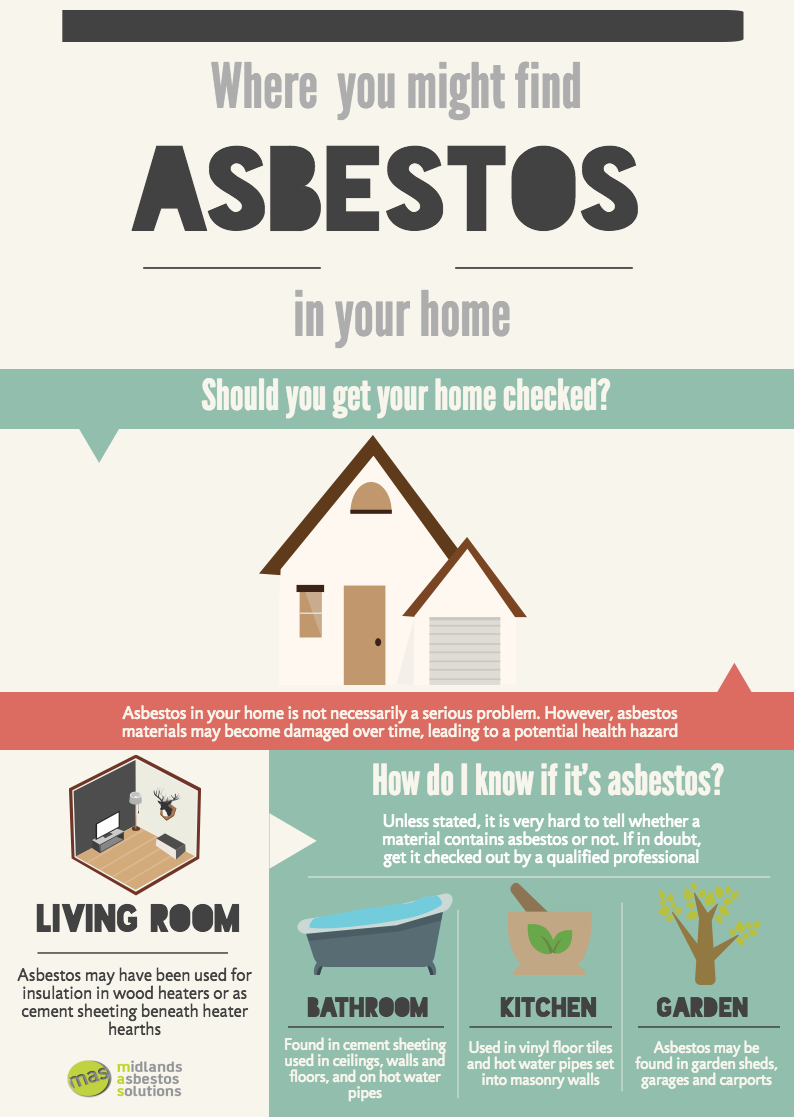 Where to find Asbestos in your home