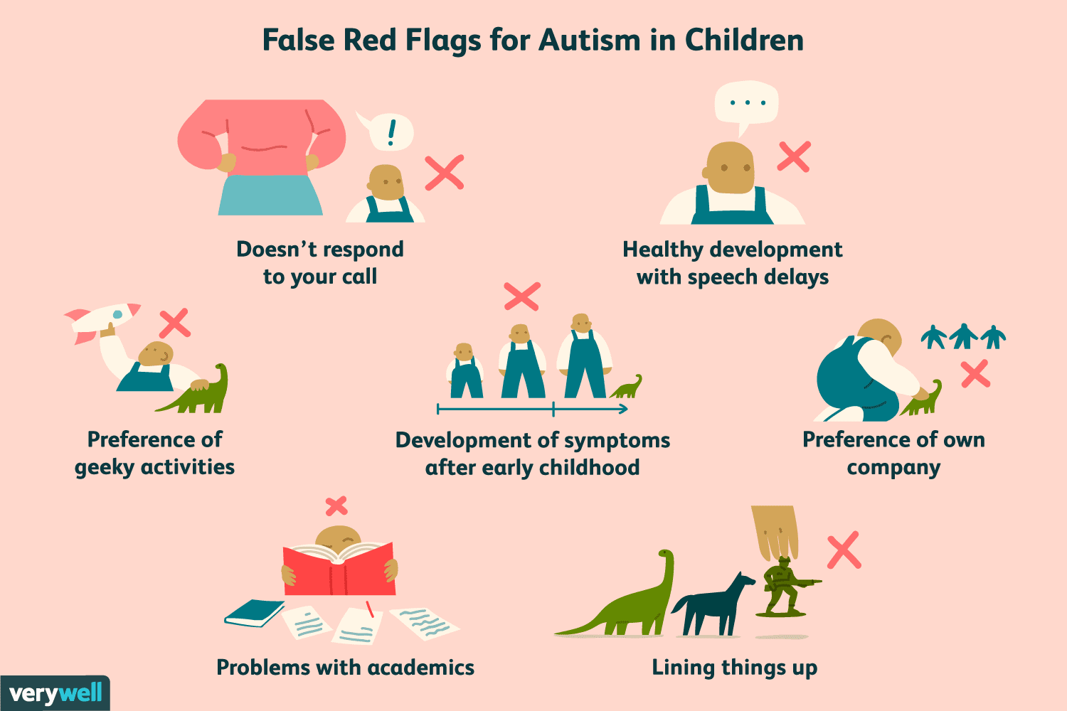 top signs of autism in toddlers