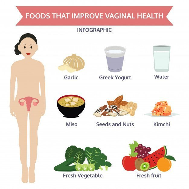 Foods that improve Vaginal Health
