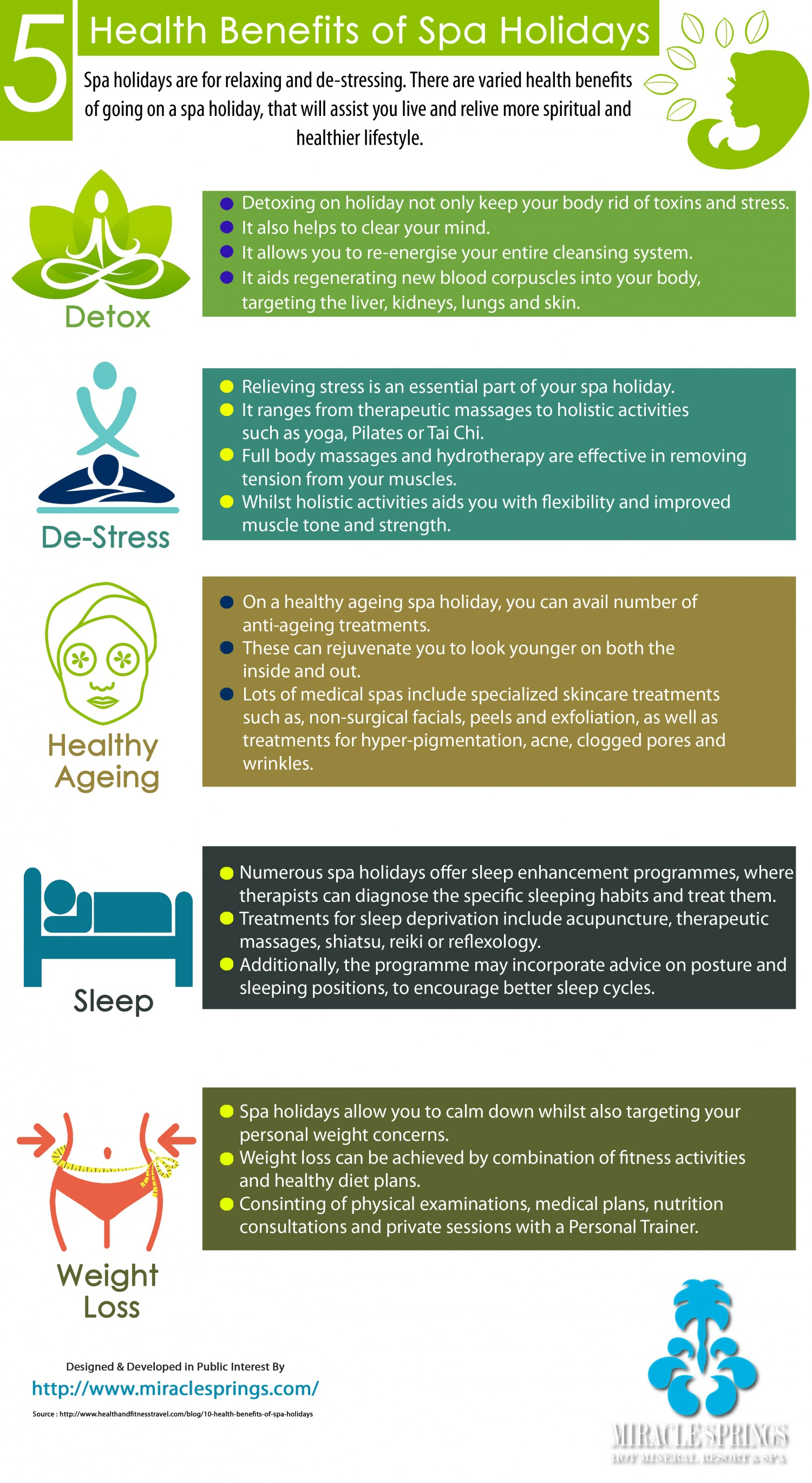 Health Benefits of Spa Holidays