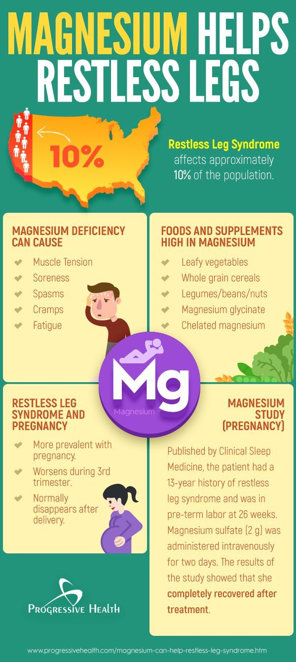 Magnesium Helps Restless Legs