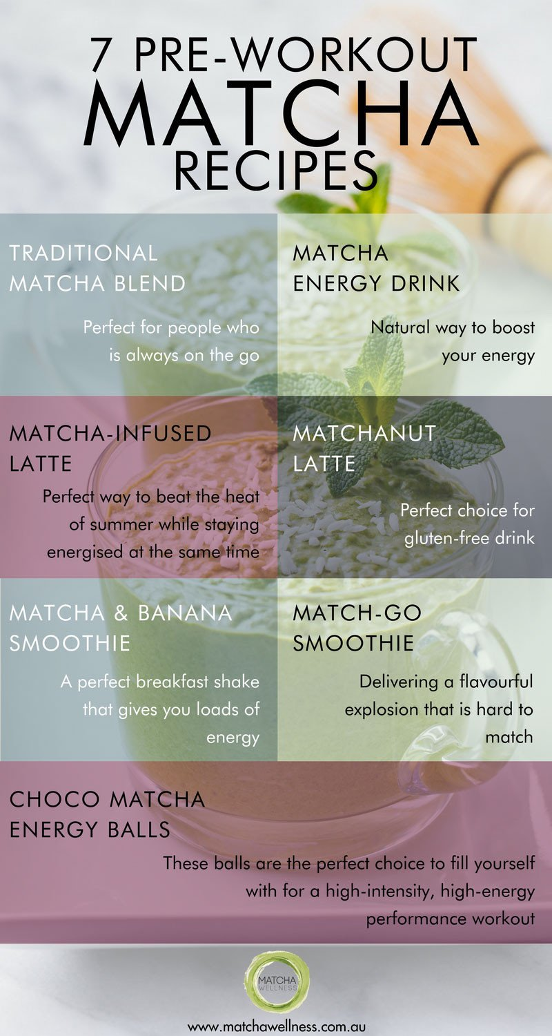Pre Workout Matcha Recipes