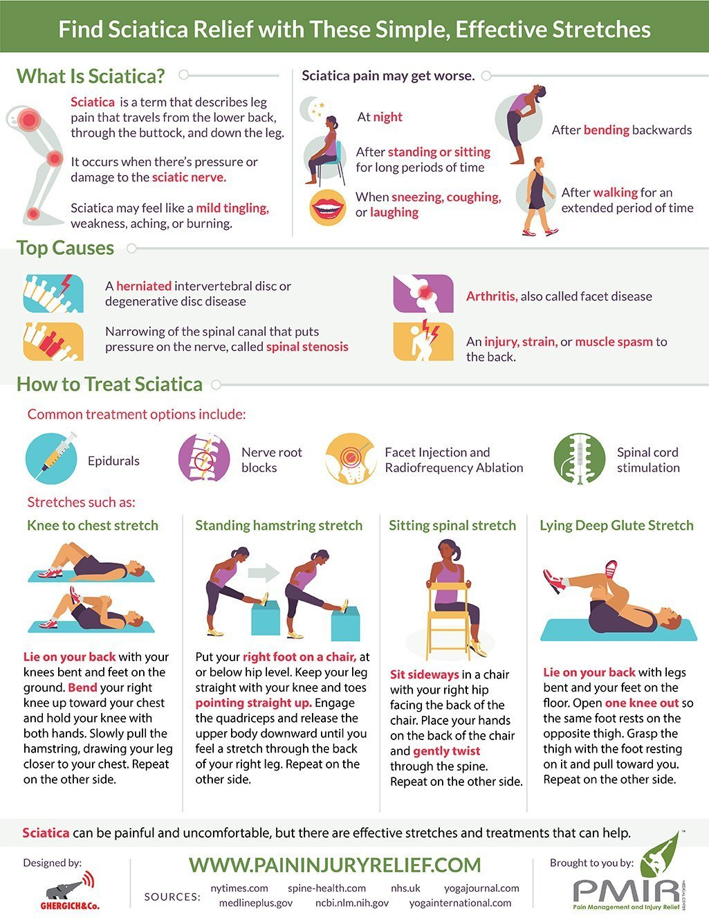 Sciatica relief with simple stretches