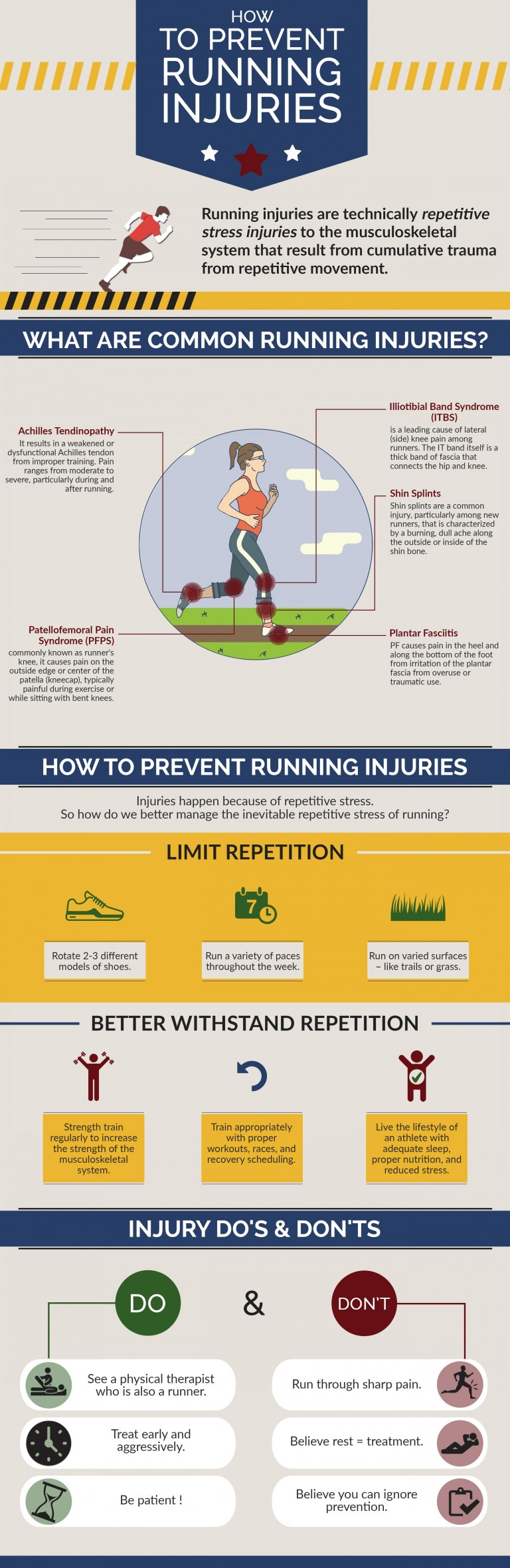 How to prevent Running Injuries