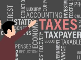 Levied Taxes on Business in India