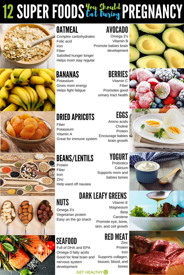 Super Foods During Pregnancy