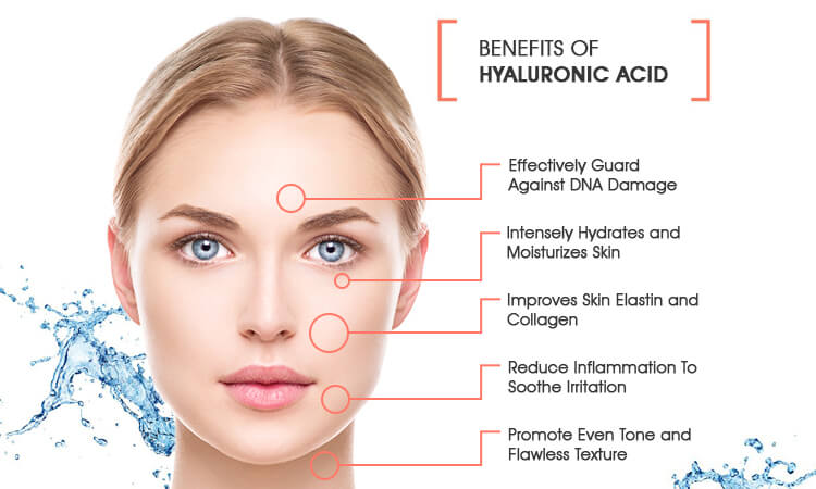 Heal your Skin by Hyaluronic Acid Serum