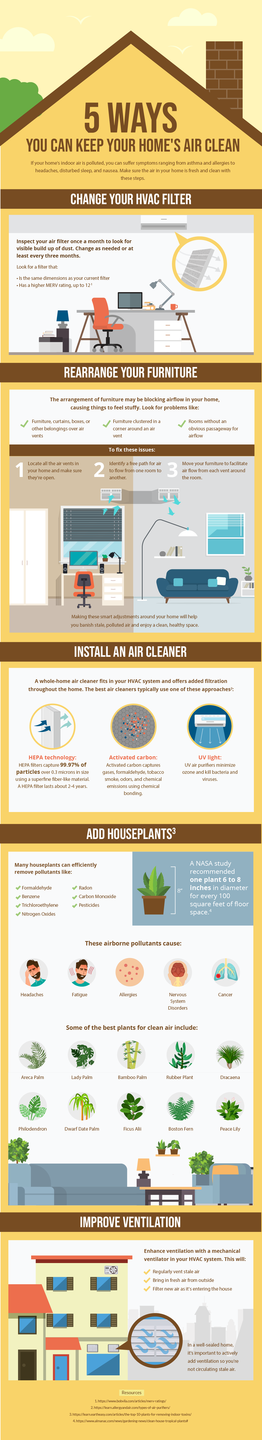 Ways You Can Keep Your Home Air Clean