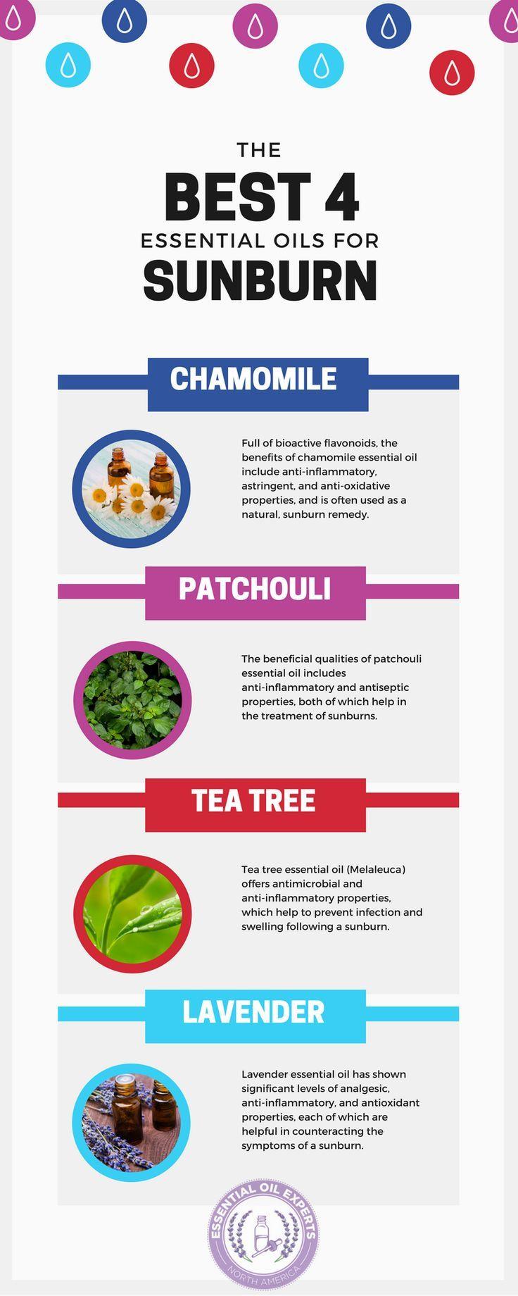 Best 4 Essential Oils for Sunburn