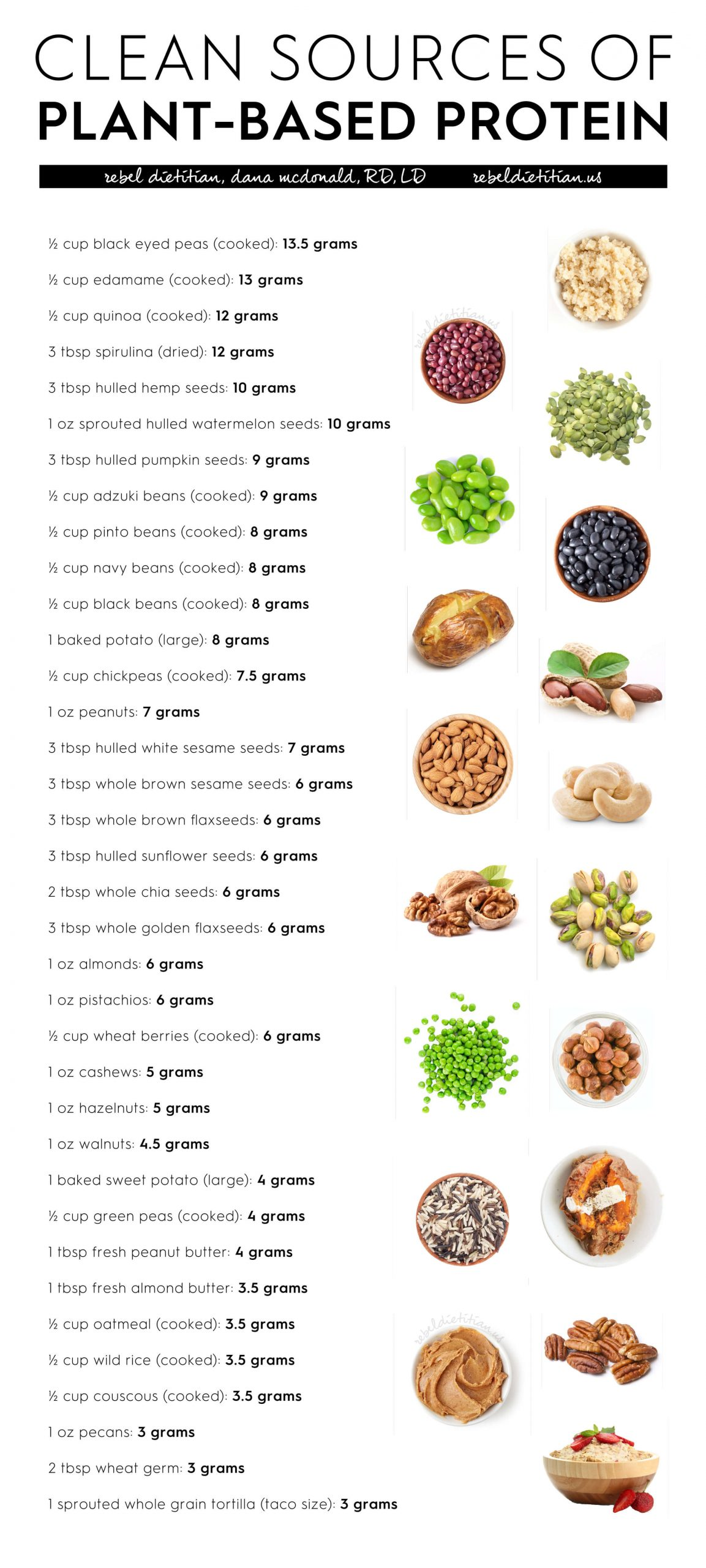 Clean Sources of Plant Based Protein