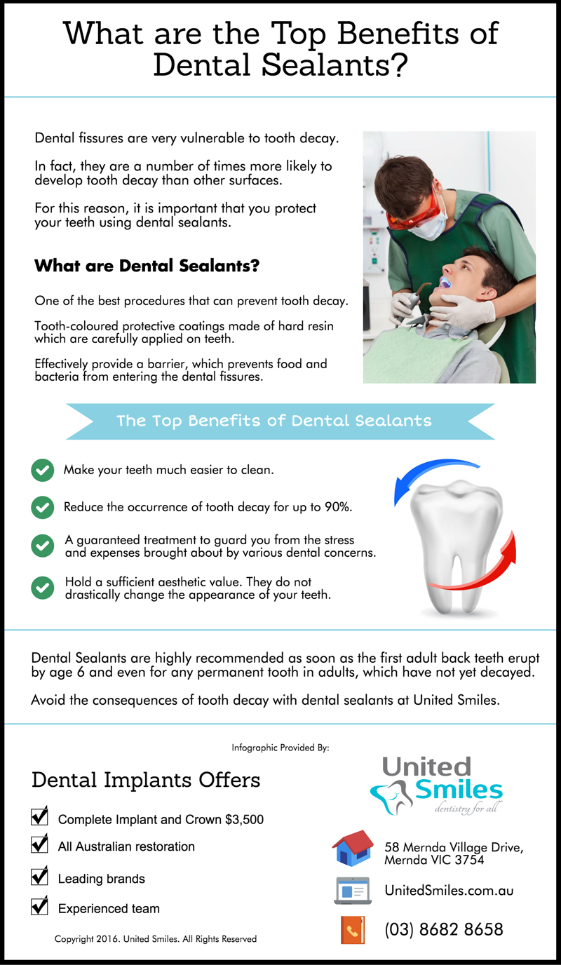 What are the Top Benefits of Dental Sealants