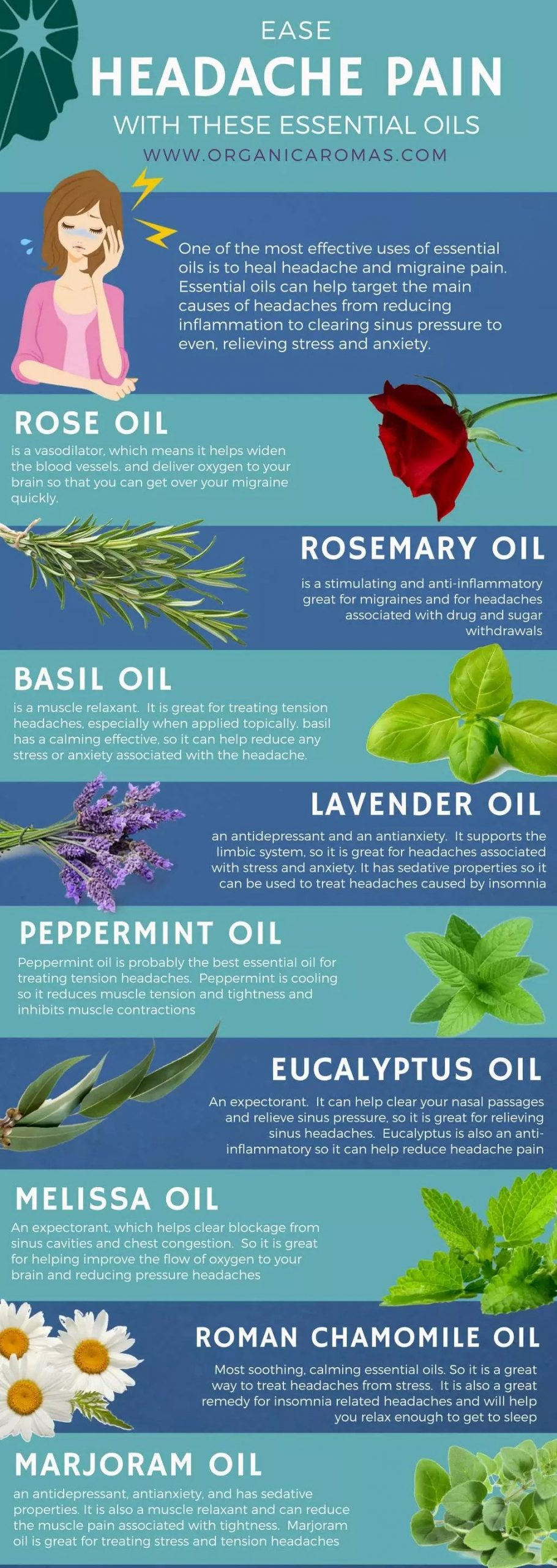 Ease headache with essential oils