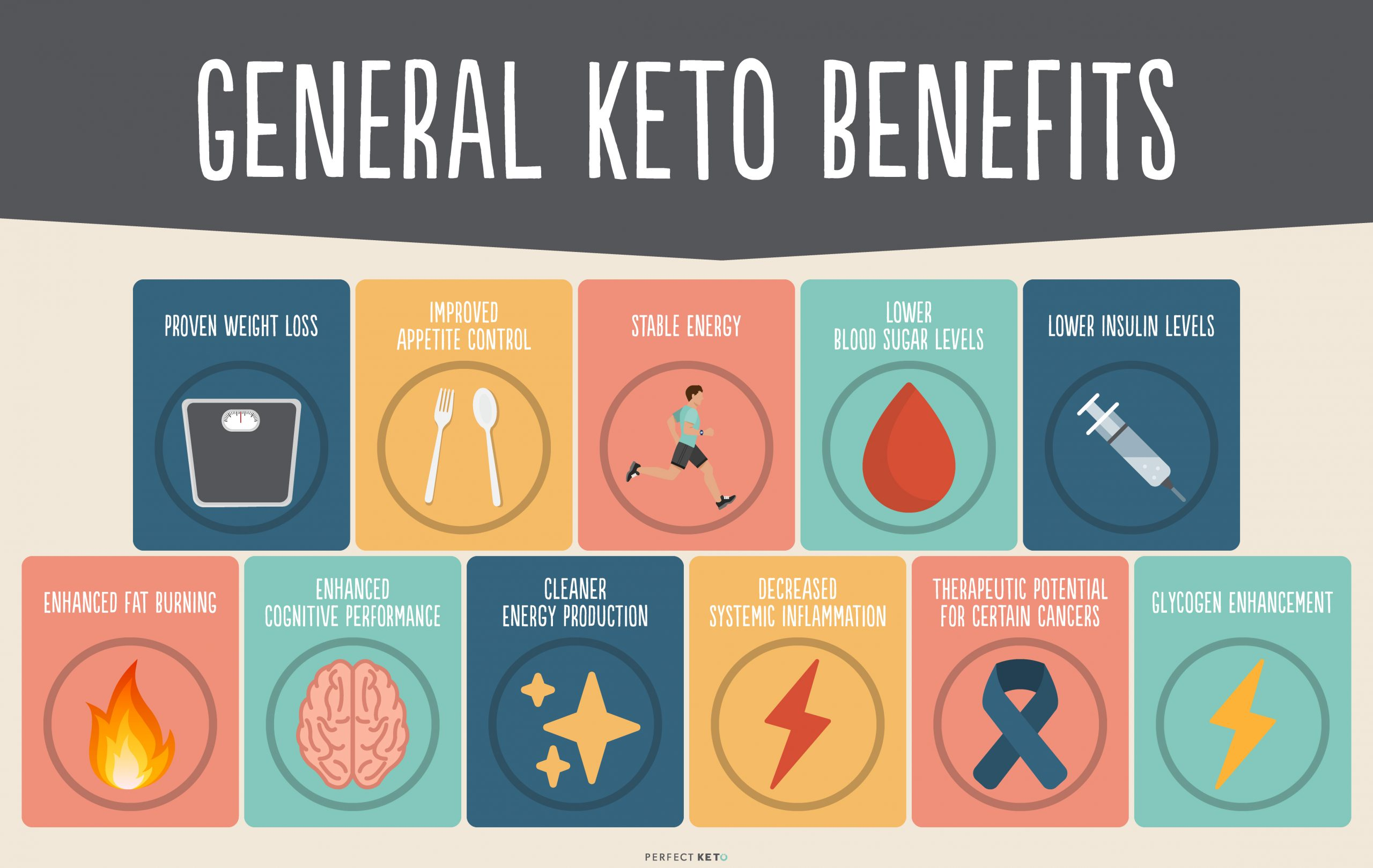 General keto benefits