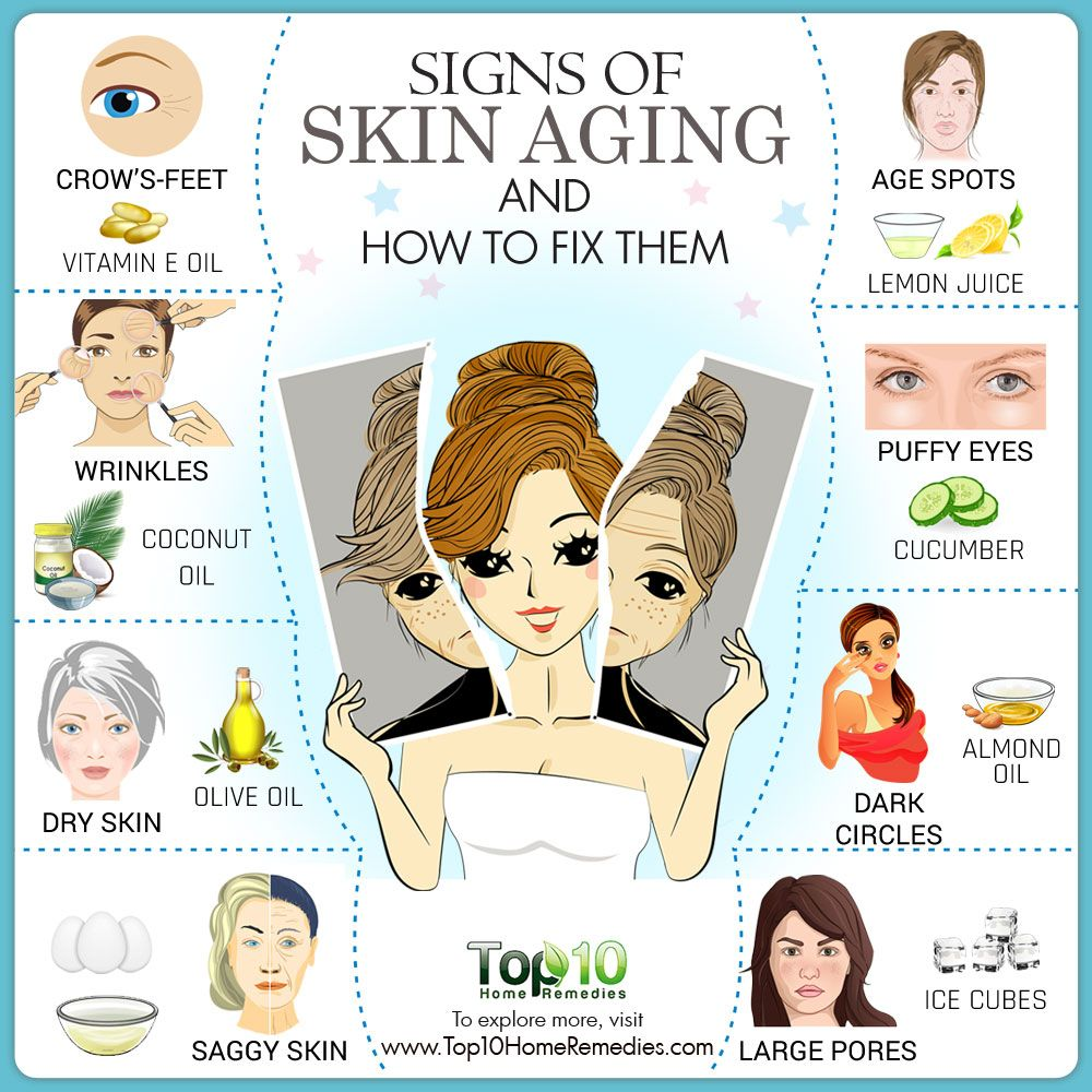 Signs of Skin Aging and how to fix them