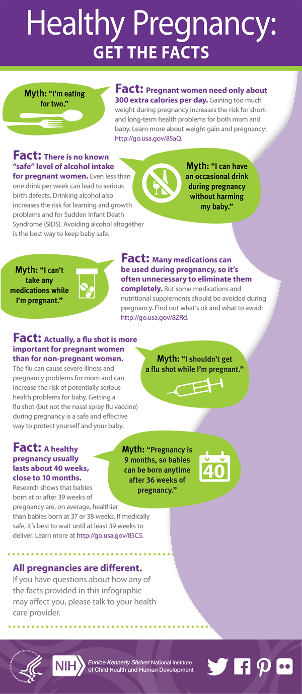 Facts about Healthy Pregnancy