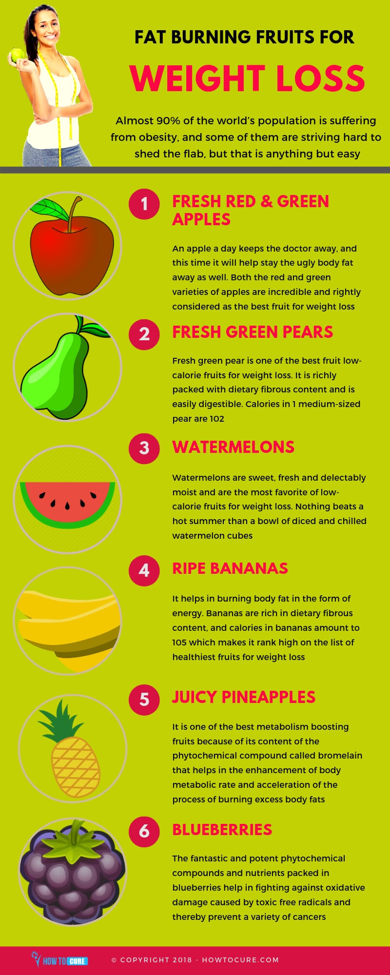 Fat burning fruits for weight loss