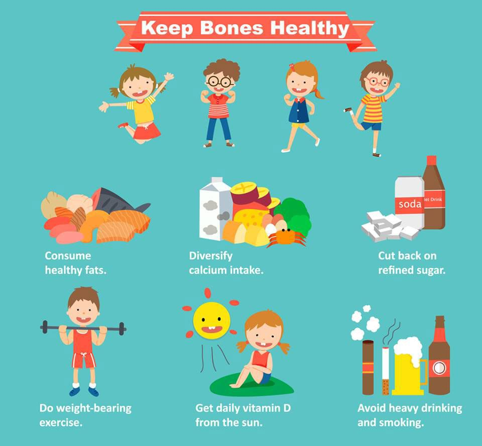 Keep Bones Healthy