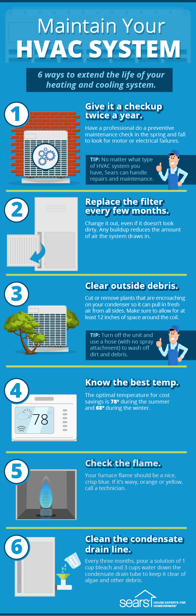 Maintain your HVAC system