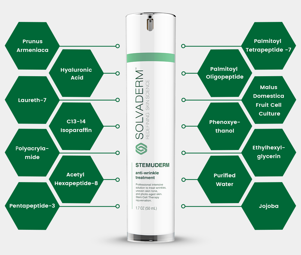 Active Ingredients in Stemuderm
