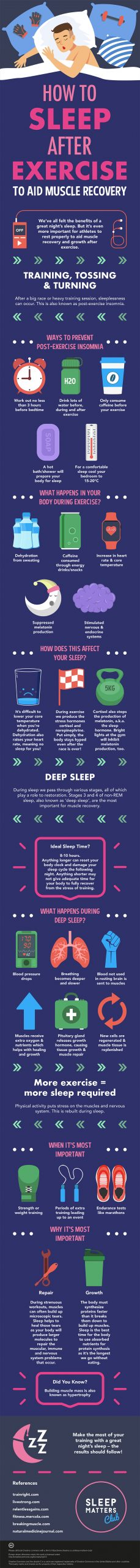How To Sleep After Exercise To Aid Muscle Recovery Growth